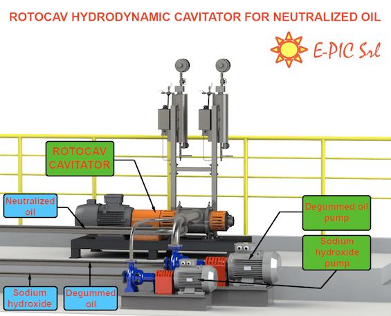 Schema ROTOCAV cavitatore idrodinamico per neutralizzazione oli vegetali