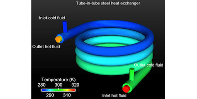 CFD tube in tube heat exchanger optimization